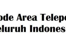 kode area telepon seluruh indonesia